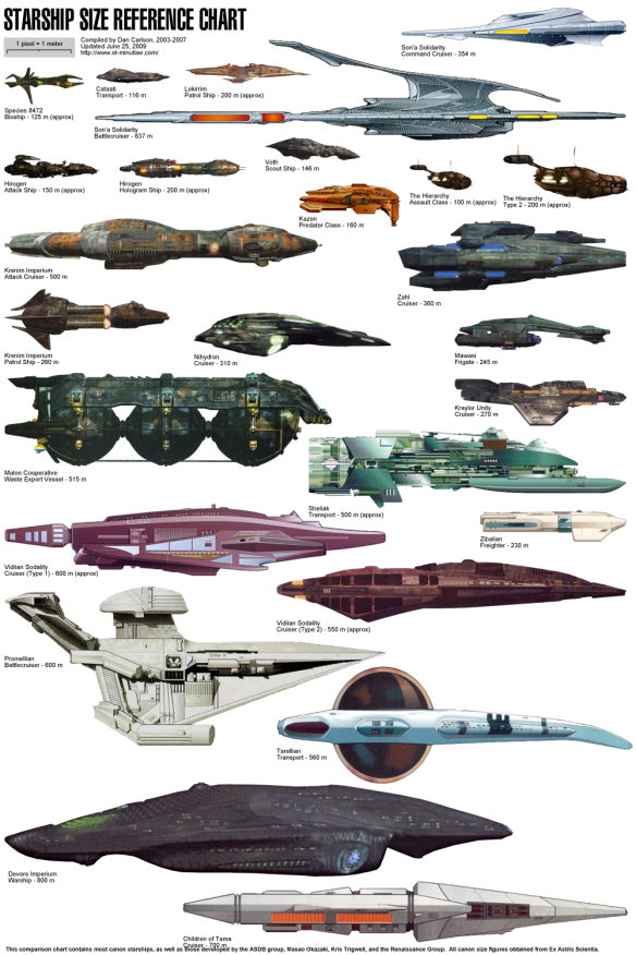 Babylon 5 Station Png Sci-Fi Space Ships Cha...