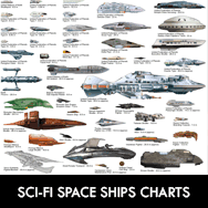 Sci-Fi Space Ships Charts