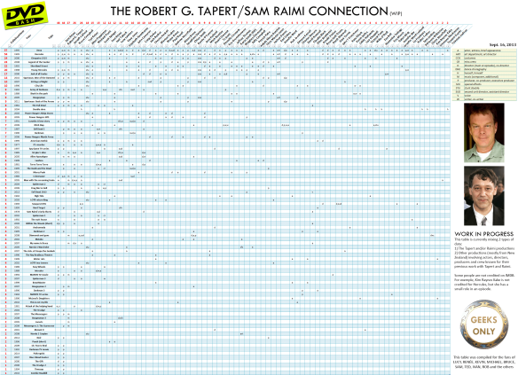 Robert-G-Tapert-Sam-Raimi-Connection-v1-dvdbash-wordpress